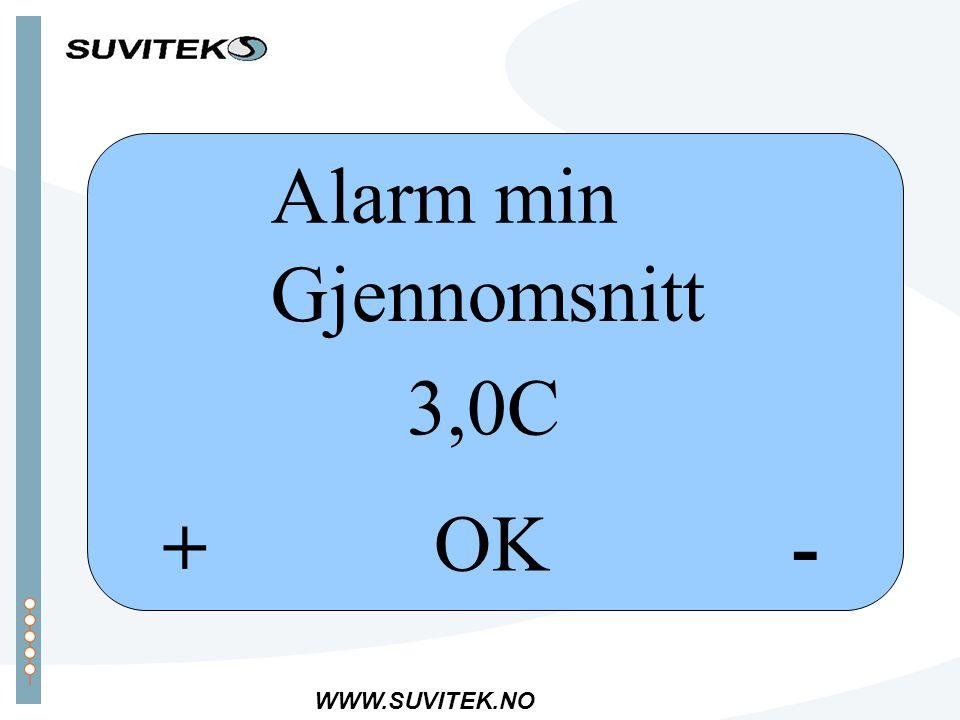 WWW.SUVITEK.NO -+ OK Alarm min Gjennomsnitt 3,0C