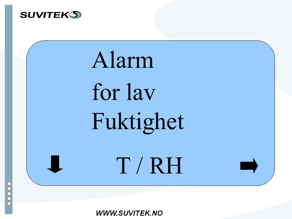 WWW.SUVITEK.NO T / RH Alarm for lav Fuktighet
