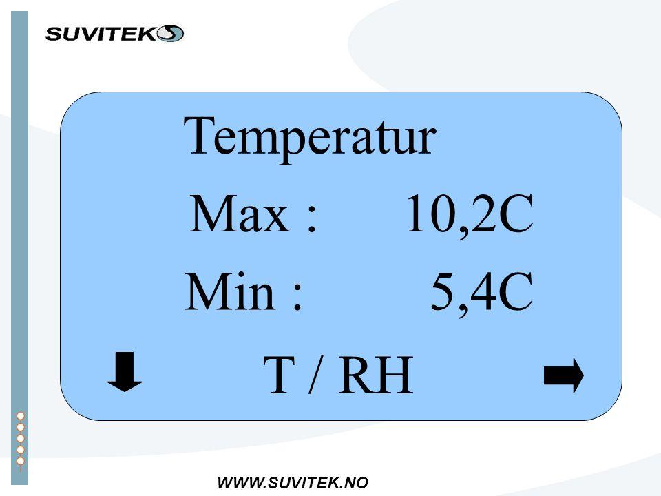 WWW.SUVITEK.NO T / RH Temperatur Max : 10,2C Min : 5,4C