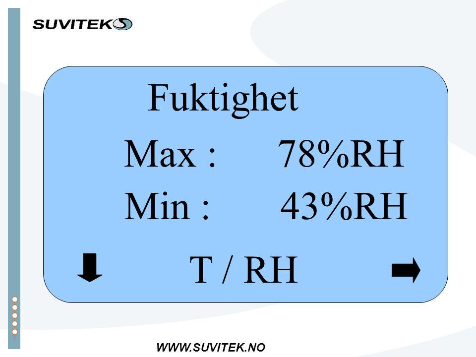 WWW.SUVITEK.NO T / RH Fuktighet Max : 78%RH Min : 43%RH