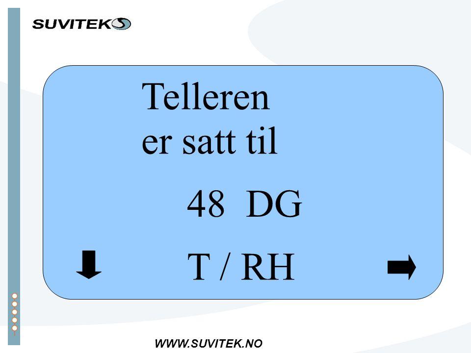 WWW.SUVITEK.NO T / RH Telleren er satt til 48 DG