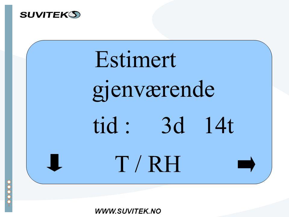 WWW.SUVITEK.NO T / RH Estimert gjenværende tid : 3d 14t