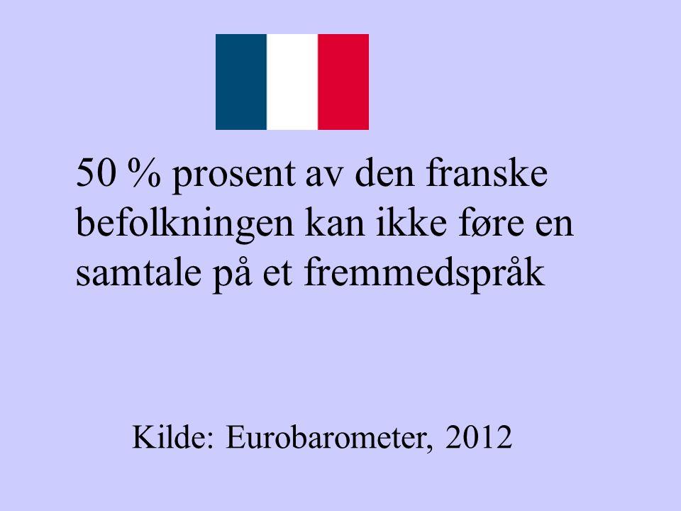 50 % prosent av den franske befolkningen kan ikke føre en samtale på et fremmedspråk Kilde: Eurobarometer, 2012