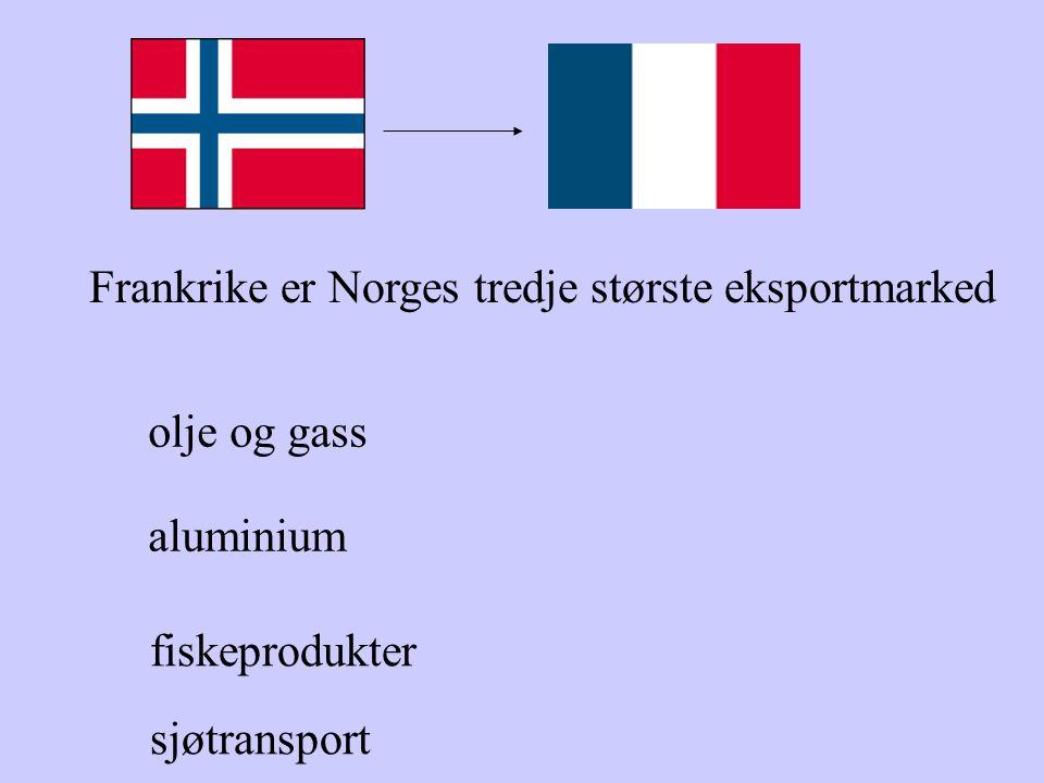 Frankrike er Norges tredje største eksportmarked olje og gass aluminium fiskeprodukter sjøtransport