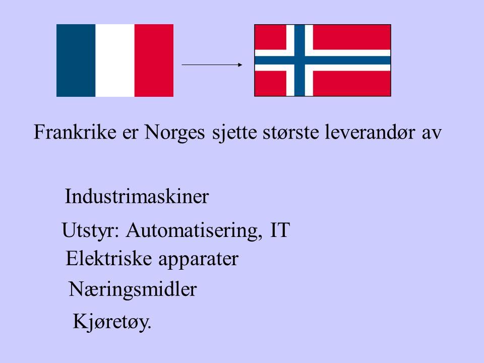 Frankrike er Norges sjette største leverandør av Industrimaskiner Utstyr: Automatisering, IT Elektriske apparater Næringsmidler Kjøretøy.