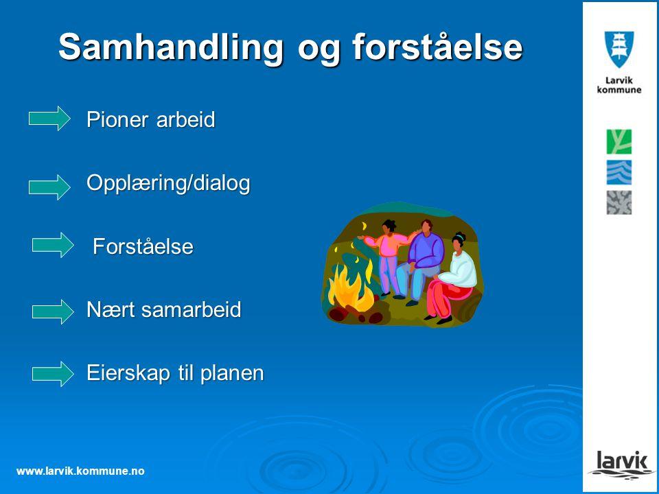 www.larvik.kommune.no Samhandling og forståelse Pioner arbeid Pioner arbeid Opplæring/dialog Opplæring/dialog Forståelse Forståelse Nært samarbeid Nær