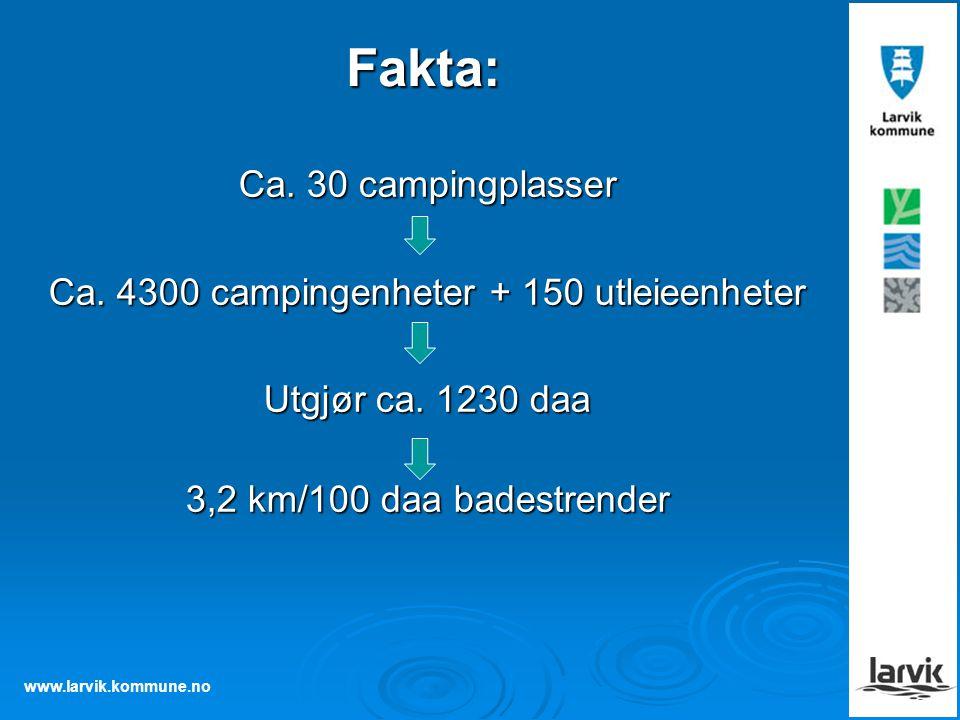 www.larvik.kommune.no Fakta: Ca. 30 campingplasser Ca. 4300 campingenheter + 150 utleieenheter Utgjør ca. 1230 daa 3,2 km/100 daa badestrender