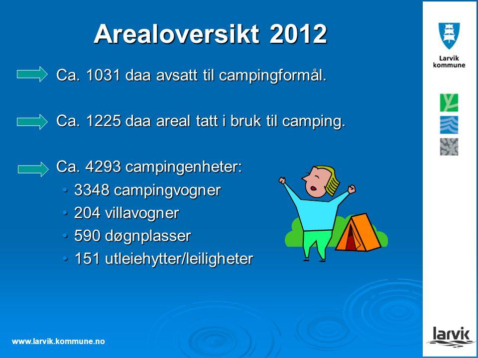 www.larvik.kommune.no Arealoversikt 2012 Ca. 1031 daa avsatt til campingformål. Ca. 1225 daa areal tatt i bruk til camping. Ca. 4293 campingenheter: 3
