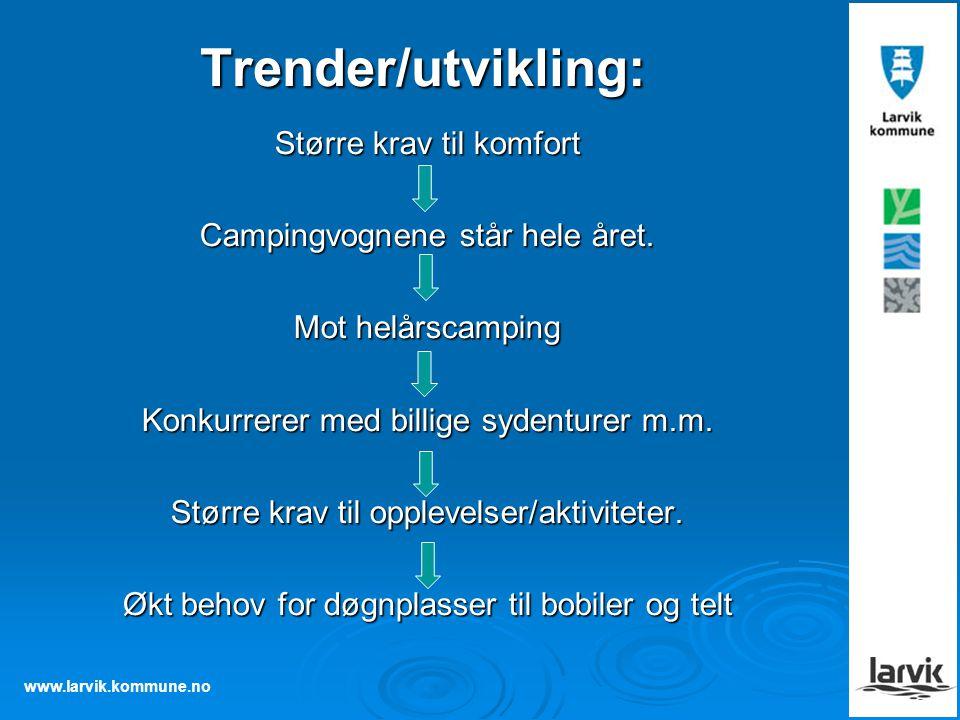 www.larvik.kommune.no Trender/utvikling: Større krav til komfort Campingvognene står hele året. Mot helårscamping Konkurrerer med billige sydenturer m