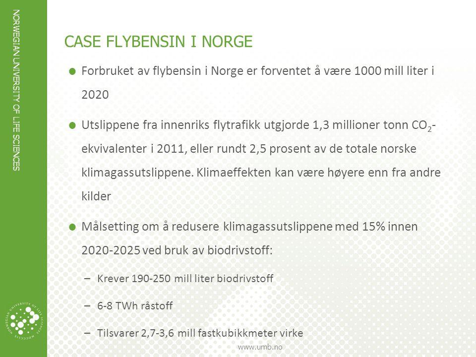 NORWEGIAN UNIVERSITY OF LIFE SCIENCES www.umb.no KOMPETANSE  Borregaard global aktør på sine nisjer  Forskningskompetanse på deler av verdikjeden for biodrivstoff  Men også: –Timekostnadene for industriarbeidere i Norge var i 2011 34% høyere enn i de øvrige nordiske landene og 56% høyere enn gjennomsnittet i Europa.