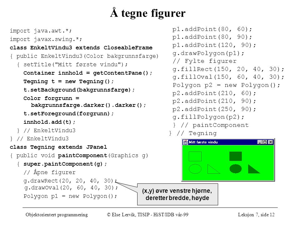 Objektorientert programmering© Else Lervik, TISIP - HiST/IDB vår-99Leksjon 7, side 12 Å tegne figurer import java.awt.*; import javax.swing.*; class EnkeltVindu3 extends CloseableFrame { public EnkeltVindu3(Color bakgrunnsfarge) { setTitle( Mitt første vindu ); Container innhold = getContentPane(); Tegning t = new Tegning(); t.setBackground(bakgrunnsfarge); Color forgrunn = bakgrunnsfarge.darker().darker(); t.setForeground(forgrunn); innhold.add(t); } // EnkeltVindu3 class Tegning extends JPanel { public void paintComponent(Graphics g) { super.paintComponent(g); // Åpne figurer g.drawRect(20, 20, 40, 30); g.drawOval(20, 60, 40, 30); Polygon p1 = new Polygon(); (x,y) øvre venstre hjørne, deretter bredde, høyde p1.addPoint(80, 60); p1.addPoint(80, 90); p1.addPoint(120, 90); g.drawPolygon(p1); // Fylte figurer g.fillRect(150, 20, 40, 30); g.fillOval(150, 60, 40, 30); Polygon p2 = new Polygon(); p2.addPoint(210, 60); p2.addPoint(210, 90); p2.addPoint(250, 90); g.fillPolygon(p2); } // paintComponent } // Tegning