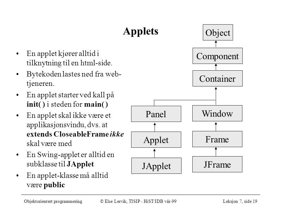 Objektorientert programmering© Else Lervik, TISIP - HiST/IDB vår-99Leksjon 7, side 19 Applets En applet kjører alltid i tilknytning til en html-side.