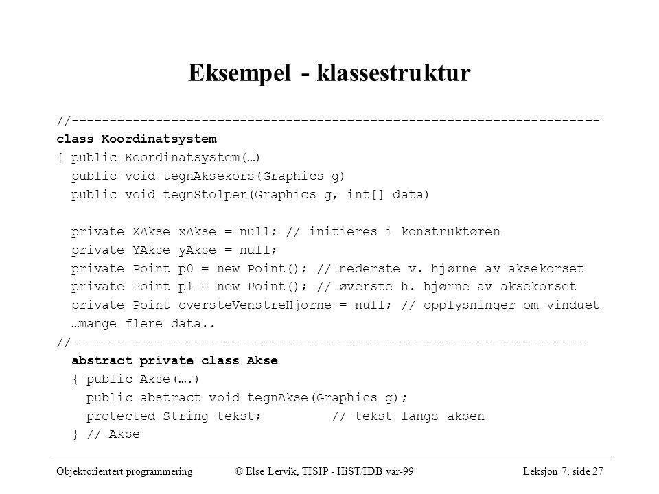 Objektorientert programmering© Else Lervik, TISIP - HiST/IDB vår-99Leksjon 7, side 27 Eksempel - klassestruktur //--------------------------------------------------------------------- class Koordinatsystem { public Koordinatsystem(…) public void tegnAksekors(Graphics g) public void tegnStolper(Graphics g, int[] data) private XAkse xAkse = null; // initieres i konstruktøren private YAkse yAkse = null; private Point p0 = new Point(); // nederste v.