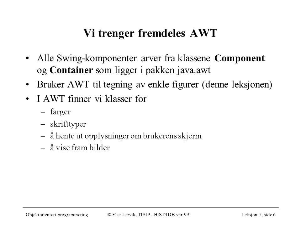 Objektorientert programmering© Else Lervik, TISIP - HiST/IDB vår-99Leksjon 7, side 6 Vi trenger fremdeles AWT Alle Swing-komponenter arver fra klassene Component og Container som ligger i pakken java.awt Bruker AWT til tegning av enkle figurer (denne leksjonen) I AWT finner vi klasser for –farger –skrifttyper –å hente ut opplysninger om brukerens skjerm –å vise fram bilder