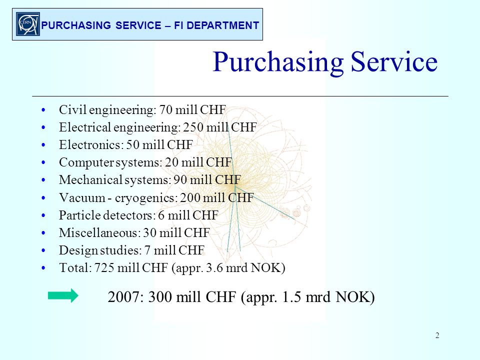 PURCHASING SERVICE – FI DEPARTMENT 2 Purchasing Service Civil engineering: 70 mill CHF Electrical engineering: 250 mill CHF Electronics: 50 mill CHF Computer systems: 20 mill CHF Mechanical systems: 90 mill CHF Vacuum - cryogenics: 200 mill CHF Particle detectors: 6 mill CHF Miscellaneous: 30 mill CHF Design studies: 7 mill CHF Total: 725 mill CHF (appr.