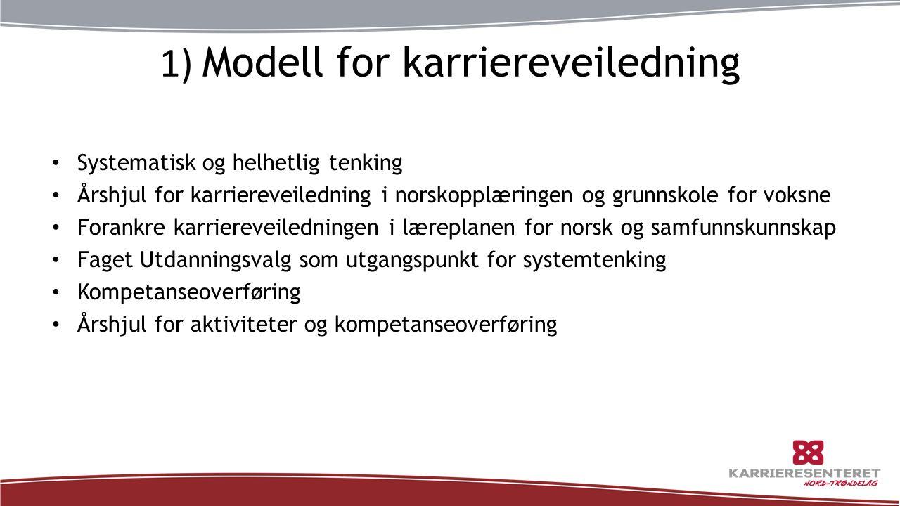 1) Modell for karriereveiledning Systematisk og helhetlig tenking Årshjul for karriereveiledning i norskopplæringen og grunnskole for voksne Forankre