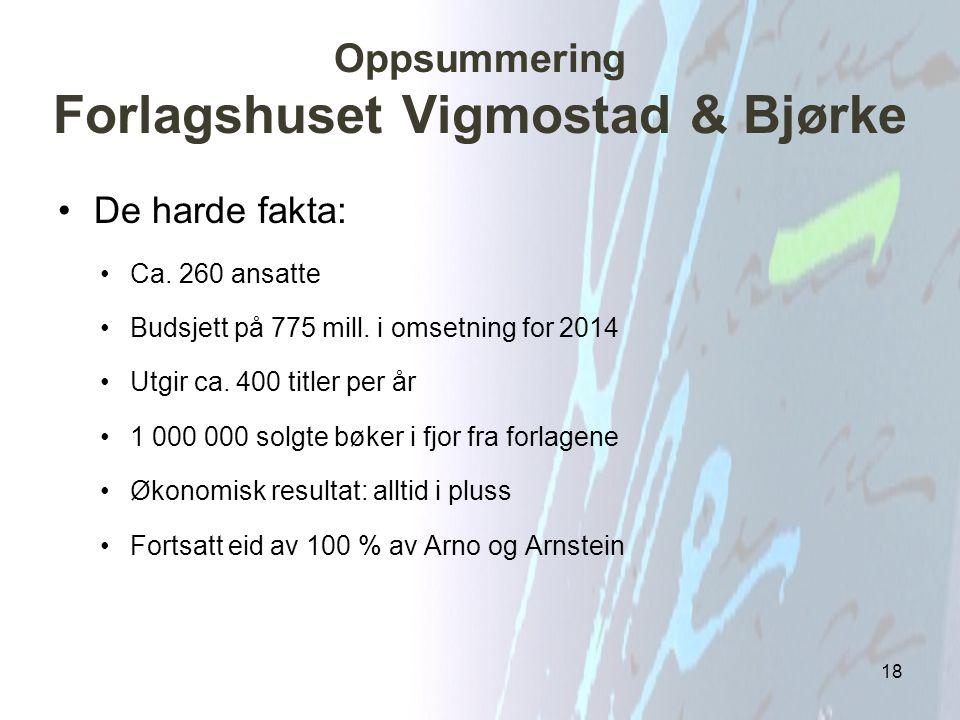 Oppsummering Forlagshuset Vigmostad & Bjørke De harde fakta: Ca. 260 ansatte Budsjett på 775 mill. i omsetning for 2014 Utgir ca. 400 titler per år 1