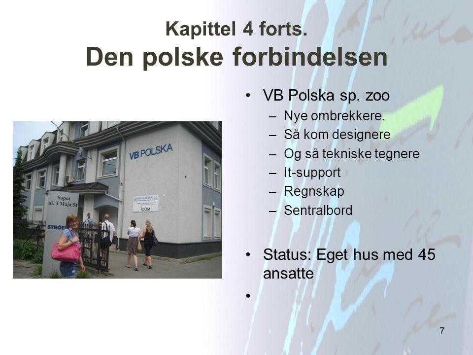 VB Polska sp. zoo –Nye ombrekkere. –Så kom designere –Og så tekniske tegnere –It-support –Regnskap –Sentralbord Status: Eget hus med 45 ansatte 7 Kapi