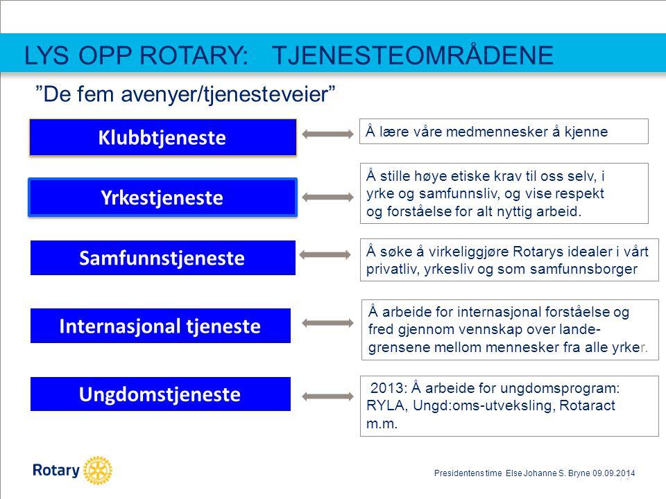 | 3 LYS OPP ROTARY: TJENESTEOMRÅDENE Klubbtjeneste Ungdomstjeneste Internasjonal tjeneste Samfunnstjeneste Yrkestjeneste Å søke å virkeliggjøre Rotary