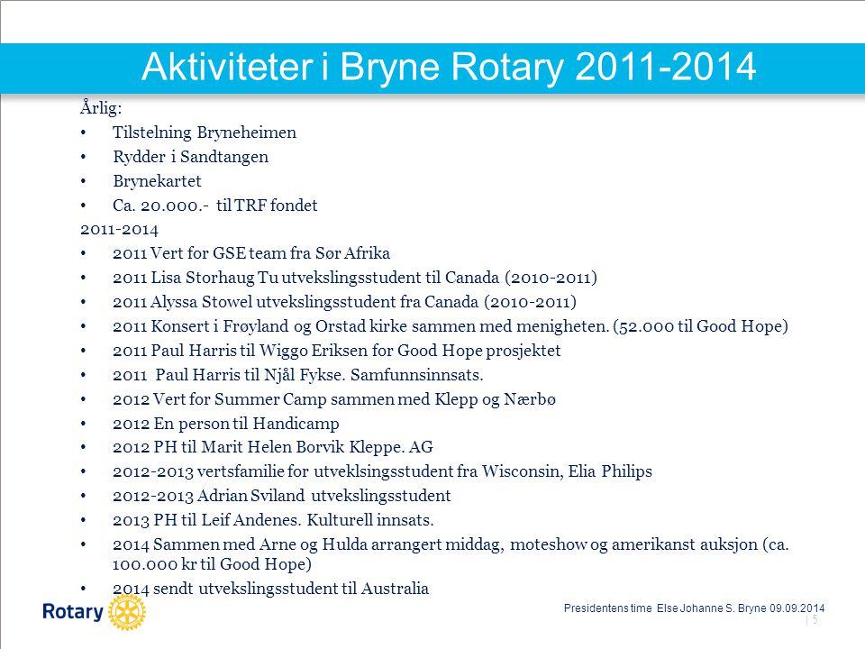 | 5 Årlig: Tilstelning Bryneheimen Rydder i Sandtangen Brynekartet Ca. 20.000.- til TRF fondet 2011-2014 2011 Vert for GSE team fra Sør Afrika 2011 Li