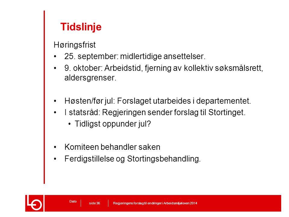 Tidslinje Høringsfrist 25. september: midlertidige ansettelser. 9. oktober: Arbeidstid, fjerning av kollektiv søksmålsrett, aldersgrenser. Høsten/før