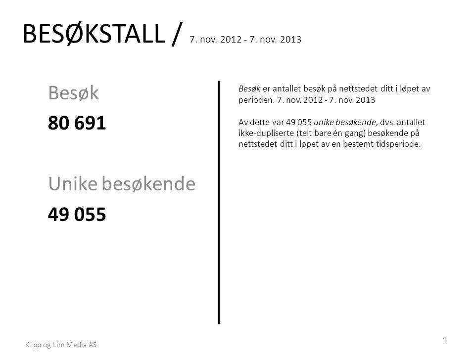 BESØKSTALL / 7. nov. 2012 - 7. nov. 2013 Besøk 80 691 Unike besøkende 49 055 Besøk er antallet besøk på nettstedet ditt i løpet av perioden. 7. nov. 2
