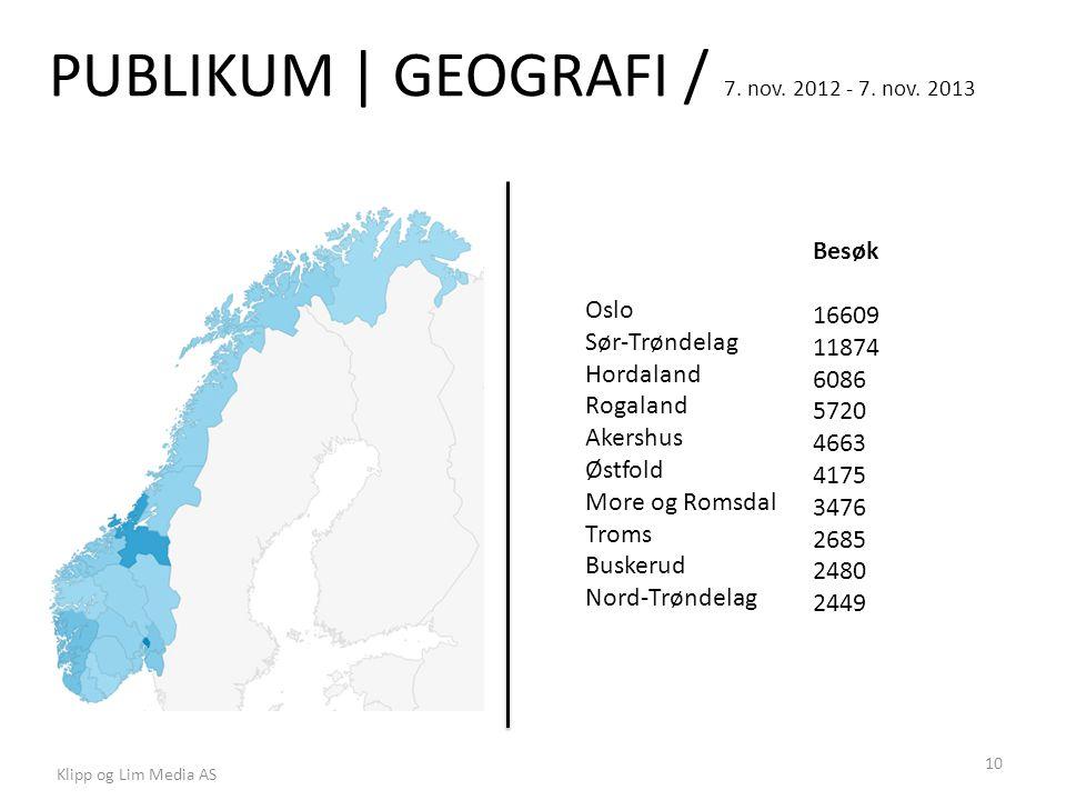PUBLIKUM | GEOGRAFI / 7. nov. 2012 - 7. nov. 2013 Oslo Sør-Trøndelag Hordaland Rogaland Akershus Østfold More og Romsdal Troms Buskerud Nord-Trøndelag