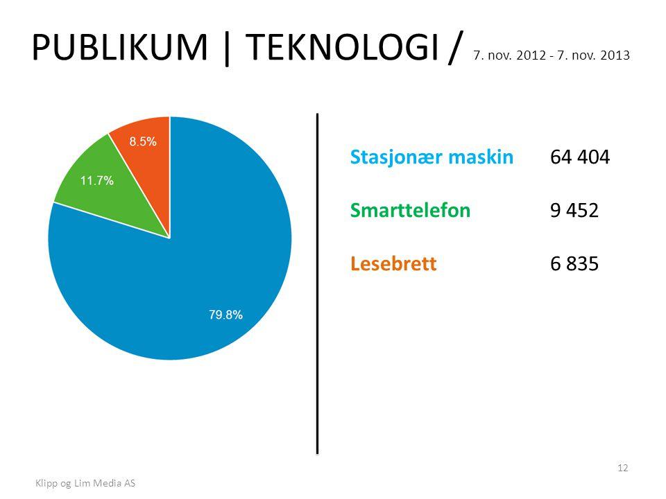 PUBLIKUM | TEKNOLOGI / 7. nov. 2012 - 7. nov. 2013 Stasjonær maskin 64 404 Smarttelefon 9 452 Lesebrett 6 835 Klipp og Lim Media AS 12