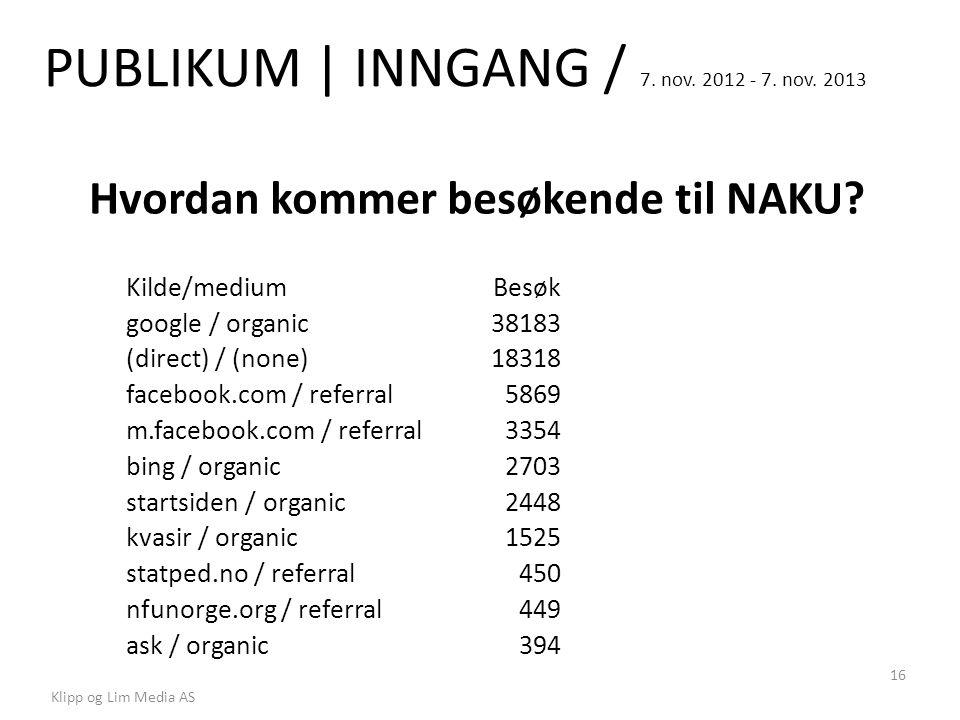 PUBLIKUM | INNGANG / 7. nov. 2012 - 7. nov. 2013 Klipp og Lim Media AS 16 Hvordan kommer besøkende til NAKU? Kilde/mediumBesøk google / organic38183 (
