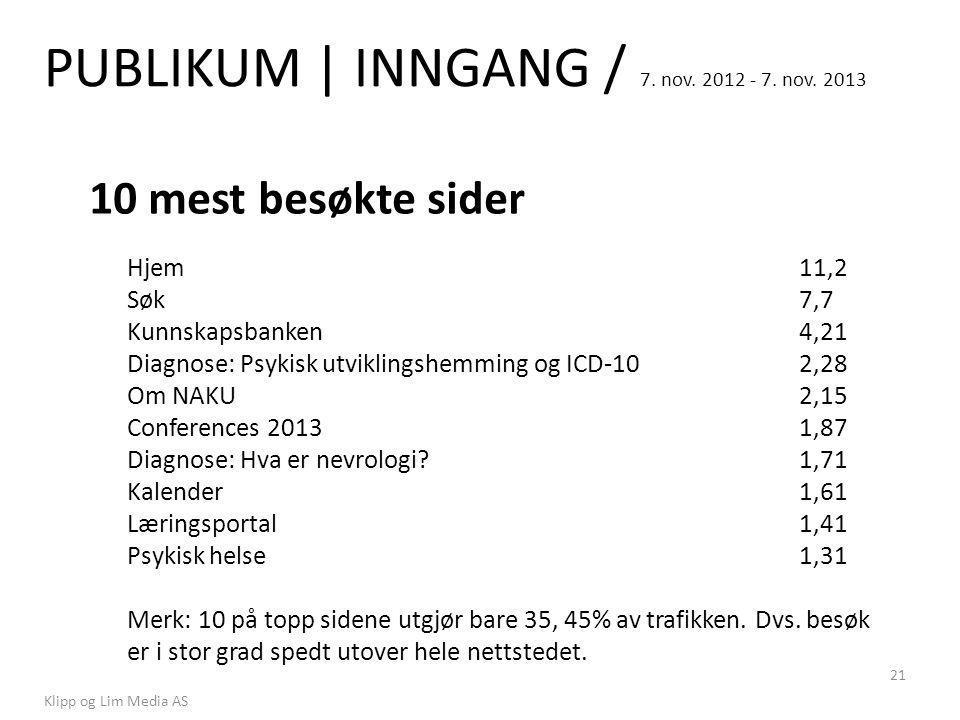 PUBLIKUM | INNGANG / 7. nov. 2012 - 7. nov. 2013 Klipp og Lim Media AS 21 10 mest besøkte sider Hjem11,2 Søk7,7 Kunnskapsbanken4,21 Diagnose: Psykisk