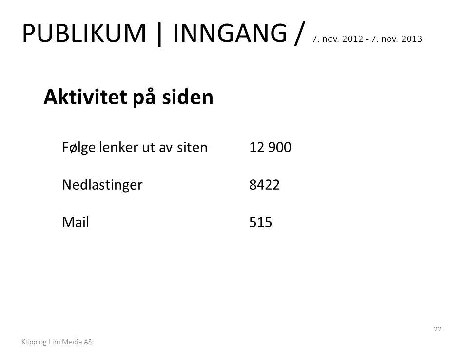 PUBLIKUM | INNGANG / 7. nov. 2012 - 7. nov. 2013 Klipp og Lim Media AS 22 Aktivitet på siden Følge lenker ut av siten12 900 Nedlastinger8422 Mail 515