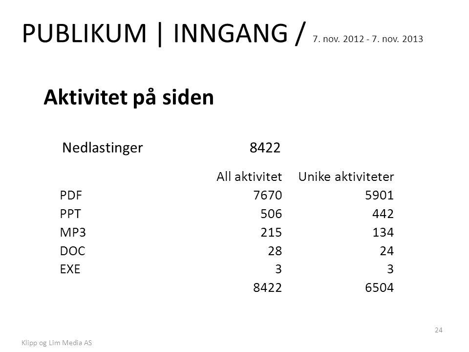 PUBLIKUM | INNGANG / 7. nov. 2012 - 7. nov. 2013 Klipp og Lim Media AS 24 Aktivitet på siden Nedlastinger8422 All aktivitetUnike aktiviteter PDF767059