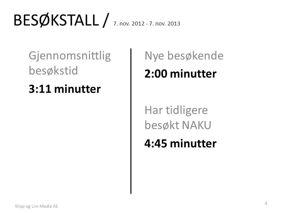 BESØKSTALL / 7. nov. 2012 - 7. nov. 2013 Gjennomsnittlig besøkstid 3:11 minutter Klipp og Lim Media AS 4 Nye besøkende 2:00 minutter Har tidligere bes