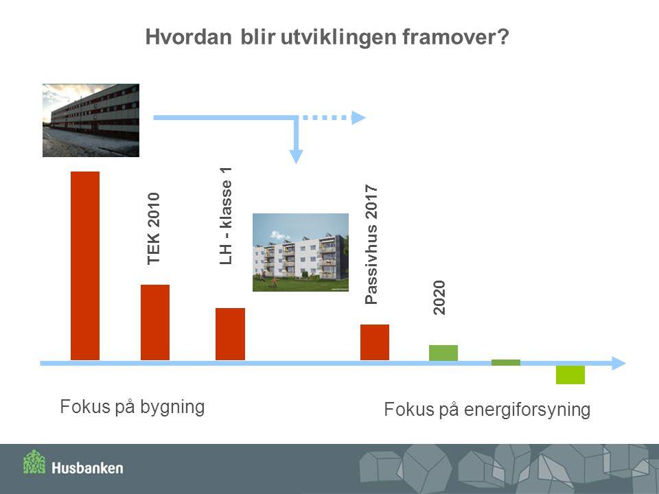 TEK 2010 LH - klasse 1 Passivhus 2017 Hvordan blir utviklingen framover? 2020 Fokus på bygning Fokus på energiforsyning Eksisterende bygg