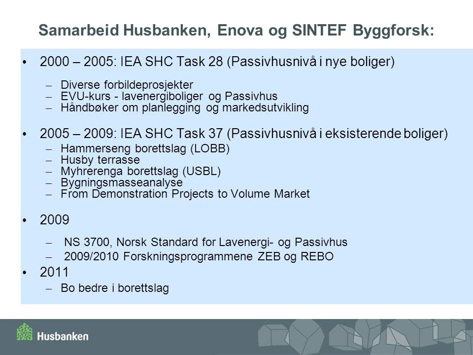 Samarbeid Husbanken, Enova og SINTEF Byggforsk: 2000 – 2005: IEA SHC Task 28 (Passivhusnivå i nye boliger) – Diverse forbildeprosjekter – EVU-kurs - l