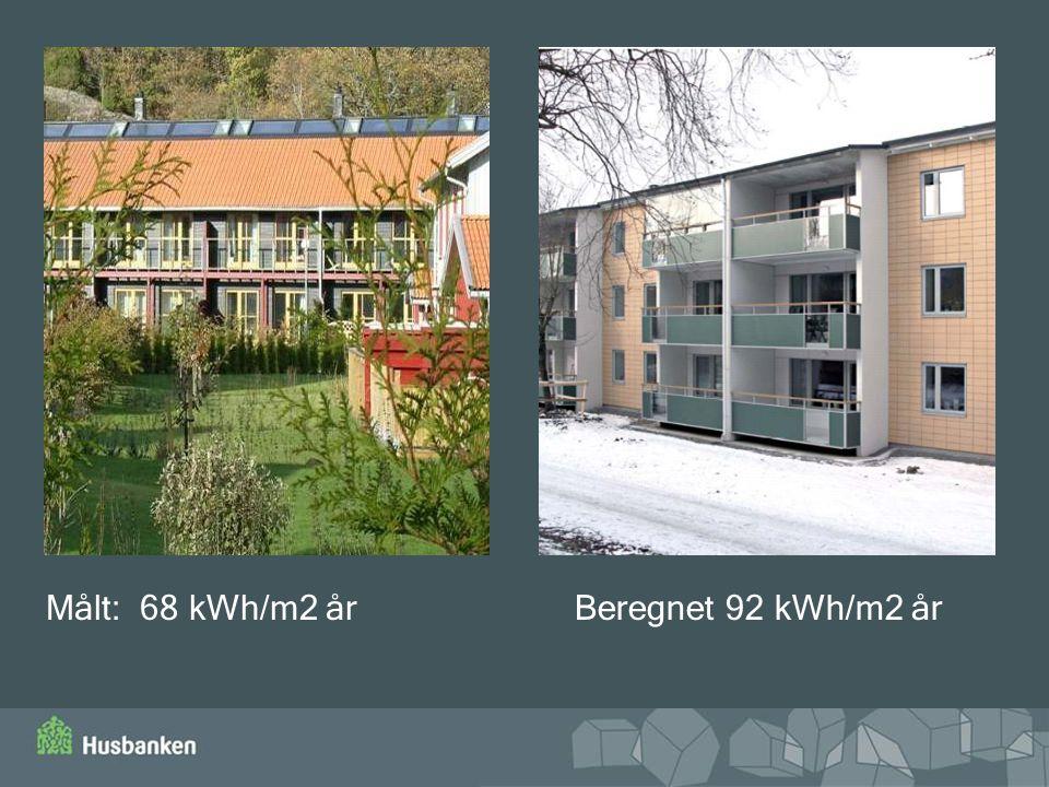 Beregnet 92 kWh/m2 årMålt: 68 kWh/m2 år