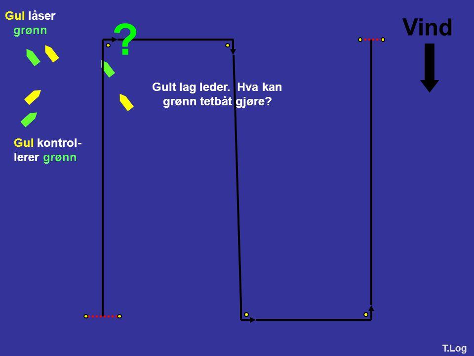"""Typisk startfight Grønn loffes over linjen (tyvstart) Gul """"låses ute"""" Gul i fisevind, eller styrbord kontroll? Vind T.Log"""