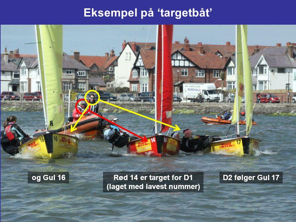Dømming på vannet: Action-dommer ;-) Vanligvis 2 DommerBåter (DB), helst RIB'er, i hver seilas –Den ene DB er Hoved-DB, HDB –HDB velger et lag som 'ta