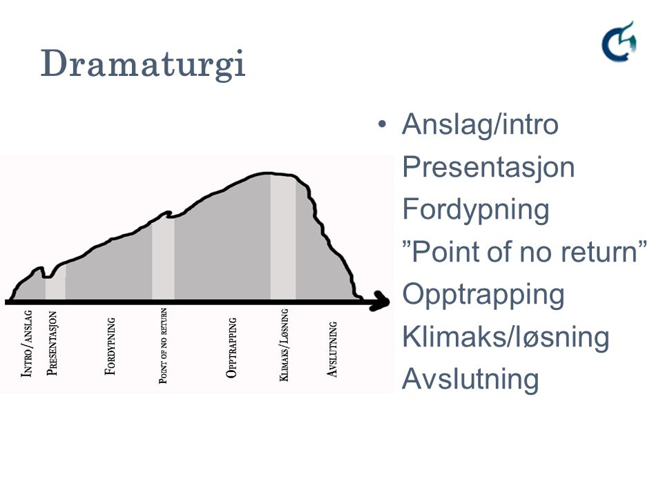 Dramaturgi Anslag/intro Presentasjon Fordypning Point of no return Opptrapping Klimaks/løsning Avslutning