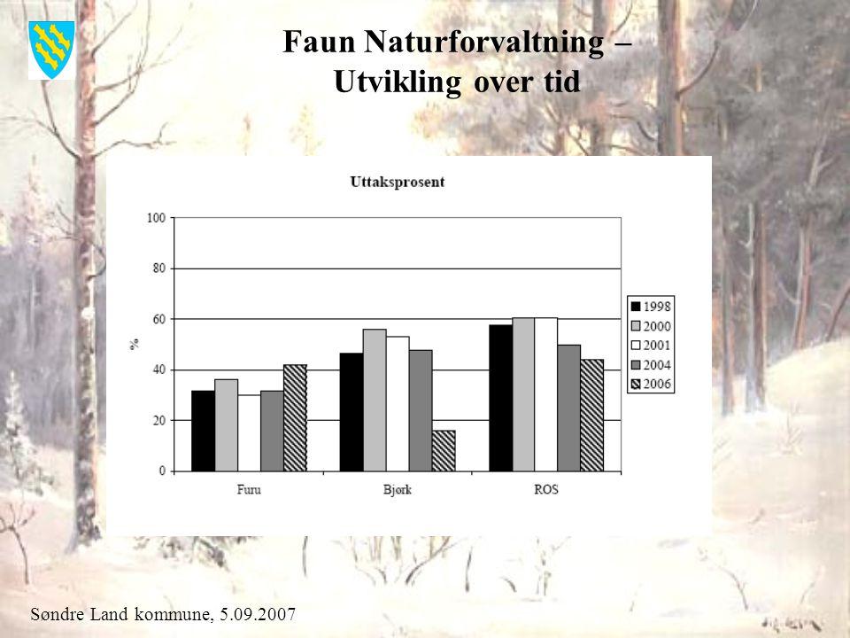 Søndre Land kommune, 5.09.2007 Faun Naturforvaltning – Utvikling over tid