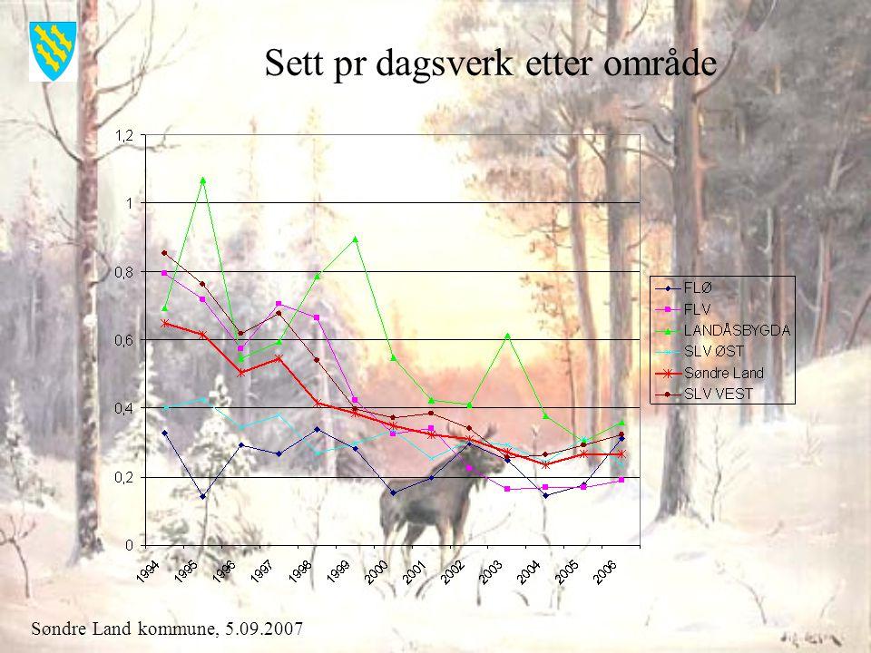 Søndre Land kommune, 5.09.2007 Sett pr dagsverk etter område