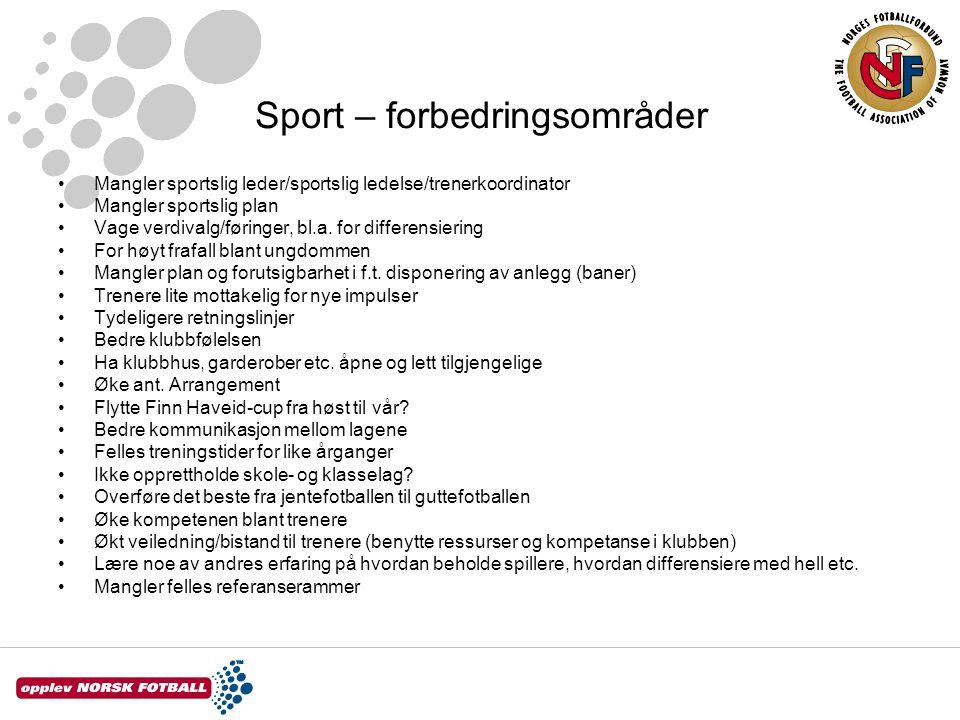 Sport – forbedringsområder Mangler sportslig leder/sportslig ledelse/trenerkoordinator Mangler sportslig plan Vage verdivalg/føringer, bl.a.