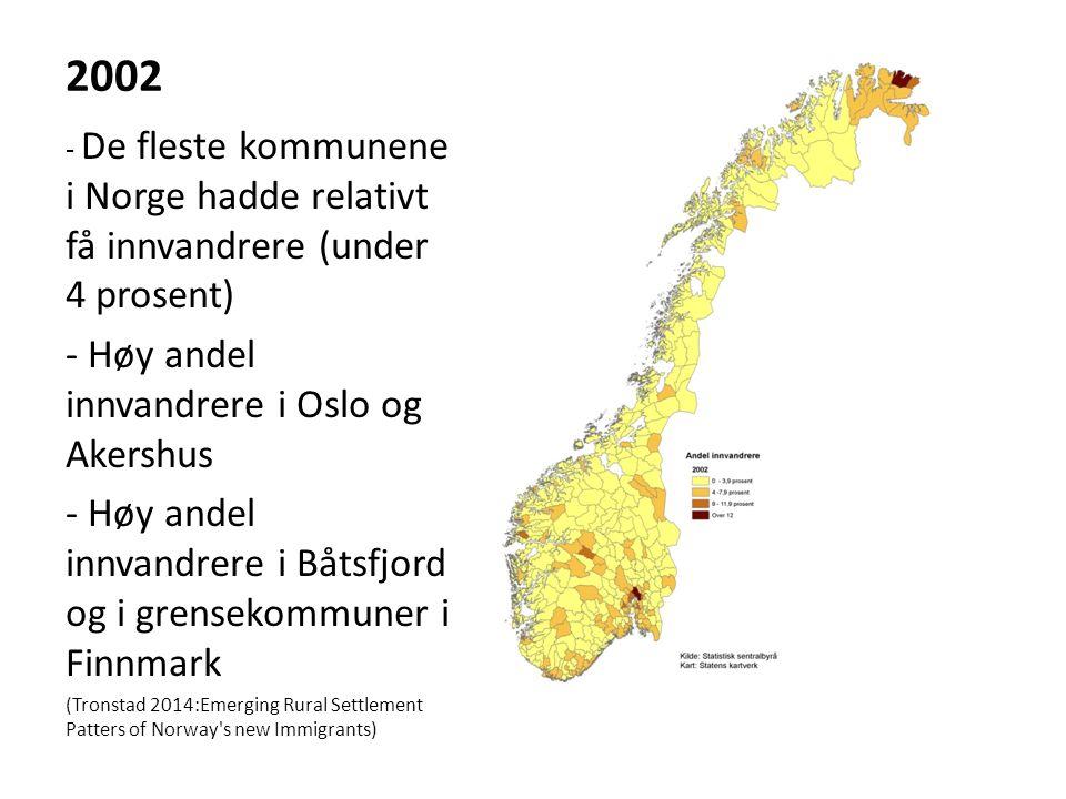 2002 - De fleste kommunene i Norge hadde relativt få innvandrere (under 4 prosent) - Høy andel innvandrere i Oslo og Akershus - Høy andel innvandrere i Båtsfjord og i grensekommuner i Finnmark (Tronstad 2014:Emerging Rural Settlement Patters of Norway s new Immigrants)