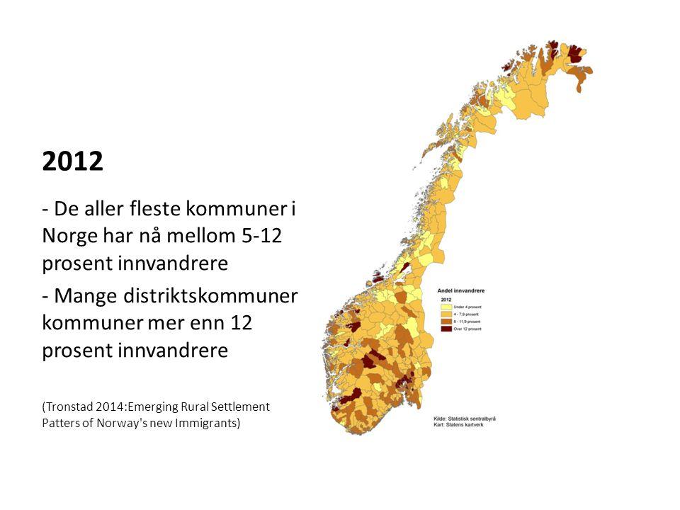 2012 - De aller fleste kommuner i Norge har nå mellom 5-12 prosent innvandrere - Mange distriktskommuner kommuner mer enn 12 prosent innvandrere (Tronstad 2014:Emerging Rural Settlement Patters of Norway s new Immigrants)