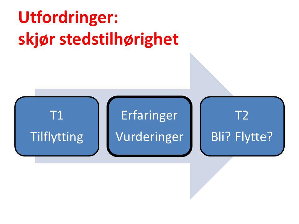 Utfordringer: skjør stedstilhørighet T1 Tilflytting Erfaringer Vurderinger T2 Bli Flytte