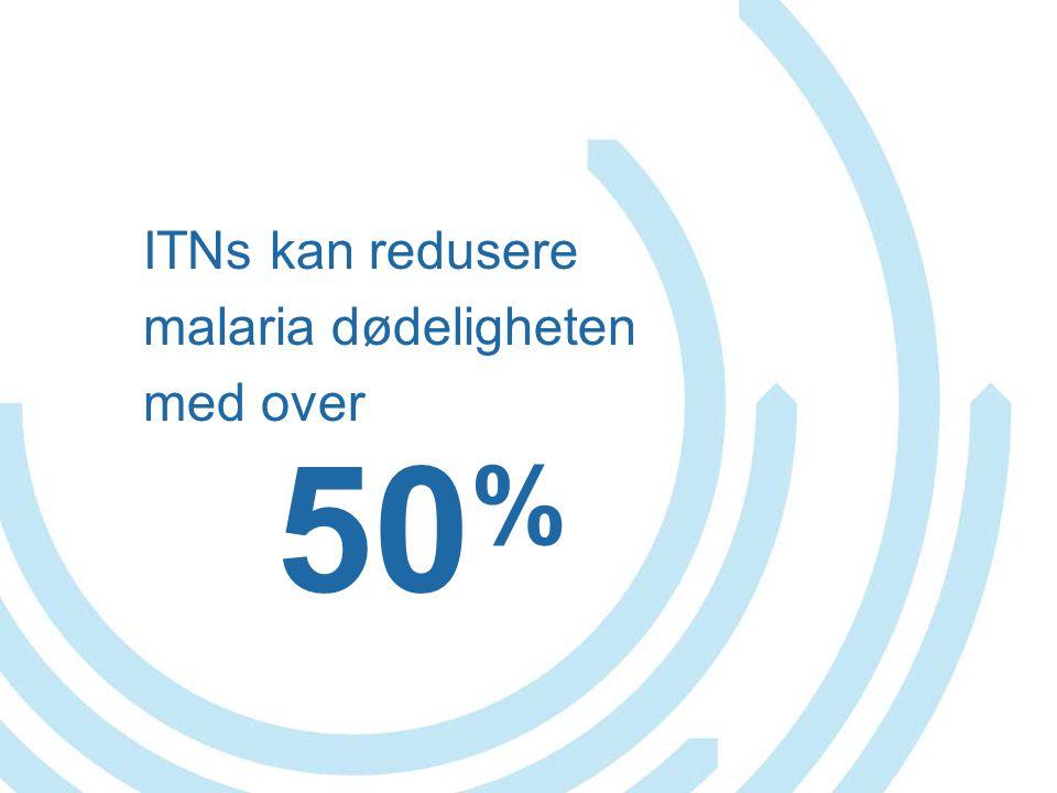 ITNs kan redusere malaria dødeligheten med over 50 %