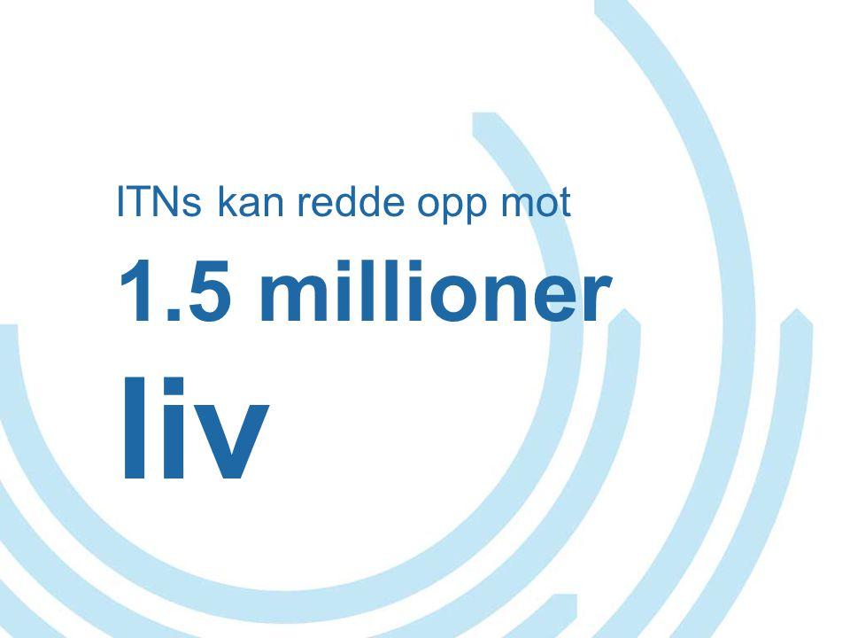 ITNs kan redde opp mot 1.5 millioner liv