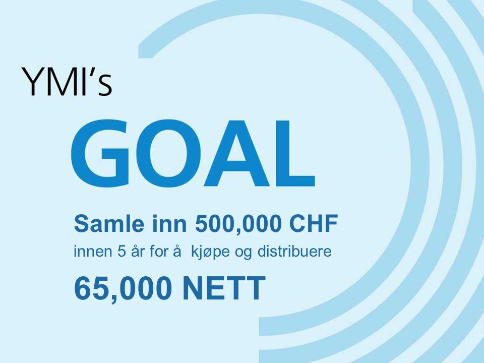 Samle inn 500,000 CHF innen 5 år for å kjøpe og distribuere 65,000 NETT