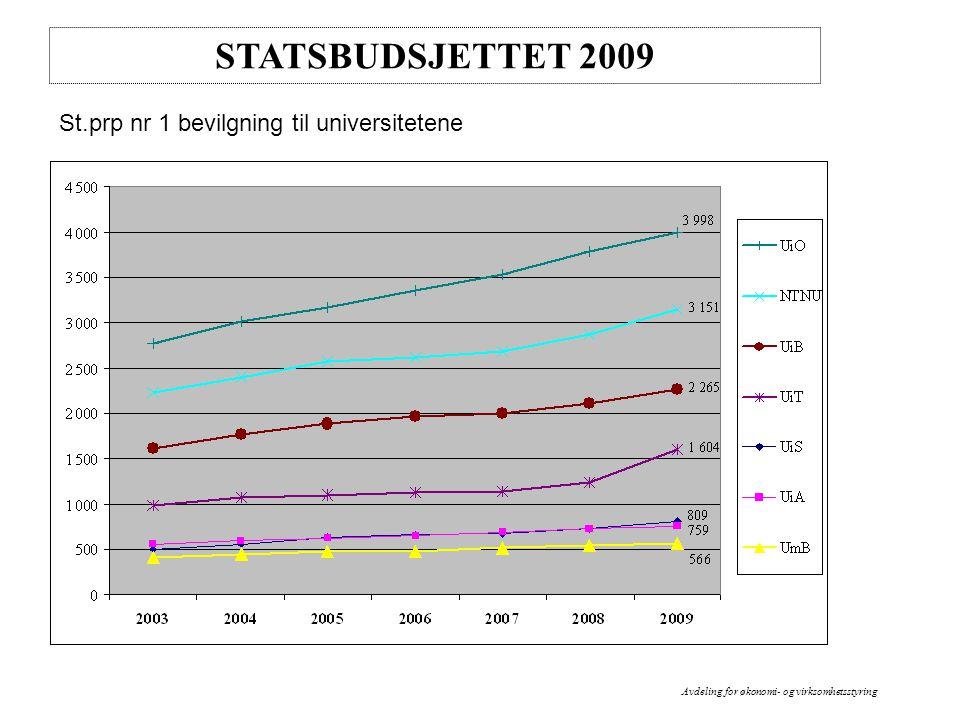 STATSBUDSJETTET 2009 St.prp nr 1, andel av bevilgning til universitetene Avdeling for økonomi- og virksomhetsstyring