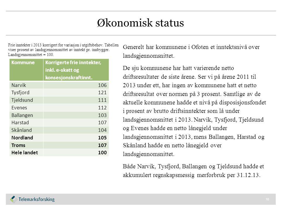 Økonomisk status Kommune Korrigerte frie inntekter, inkl. e-skatt og konsesjonskraftinnt. Narvik106 Tysfjord121 Tjeldsund111 Evenes112 Ballangen103 Ha